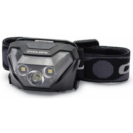 CYCLOPS LED HEADLAMP